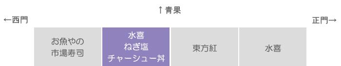 川崎南部卸売市場 食堂業者 水喜(ねぎ塩チャーシュー丼専門店 水喜)の場所