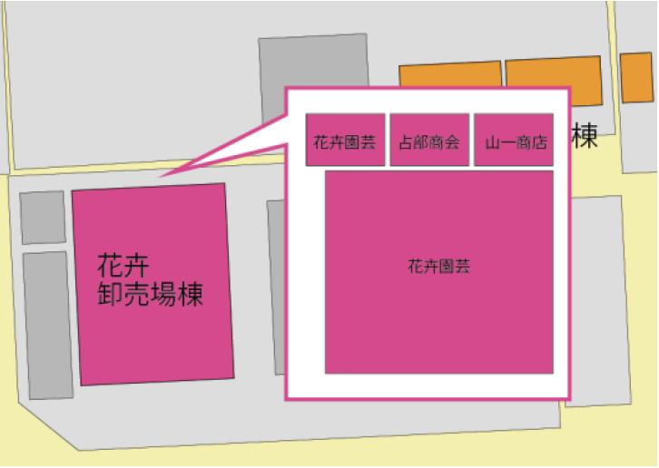花卉卸売場棟店舗配置図
