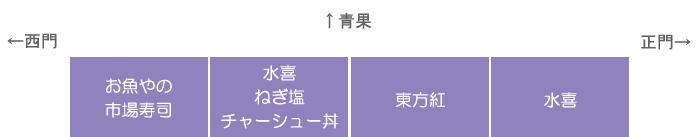 川崎市地方卸売市場 南部市場 食堂業者 店舗マップ