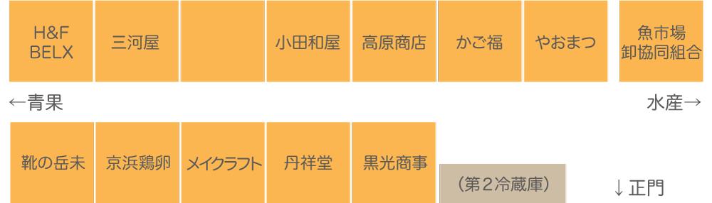 川崎市地方卸売市場 南部市場 関連業者エリア 店舗配置図