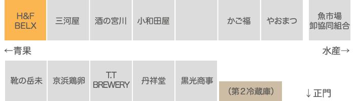 H&F BELX株式会社 川崎南部卸売市場 関連業者店舗周辺図