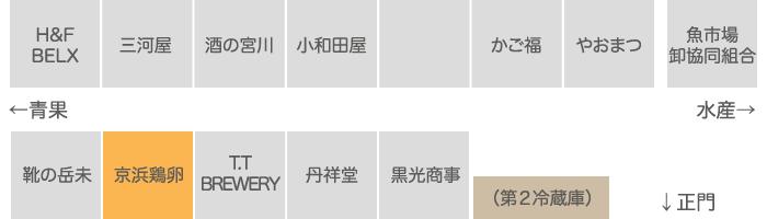 京浜鶏卵株式会社 関連業者エリア 店舗配置図