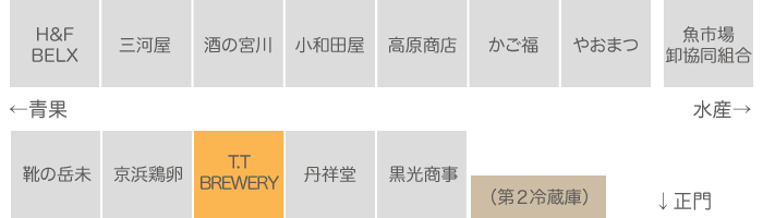 魚市場卸協同組合 関連業者エリア 店舗配置図