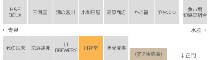株式会社丹祥堂 関連業者エリア 店舗配置図