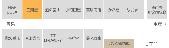合資会社三河屋商店 関連業者エリア 店舗配置図
