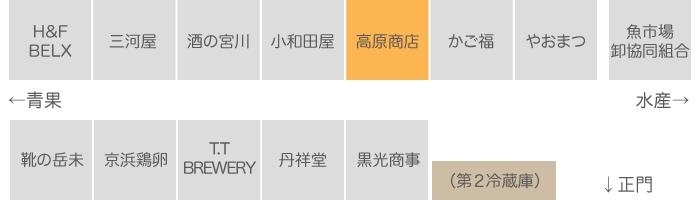 株式会社高原商店 関連業者エリア 店舗配置図