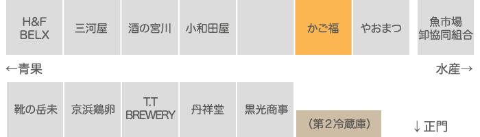 有限会社かご福 関連業者エリア 店舗配置図